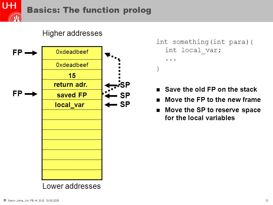  Martin Johns, UH, FB Inf, SVS, 19.06.200510 Basics: The function prolog 0xdeadbeef Higher addresses Lower addresses int something(int para){ int loc