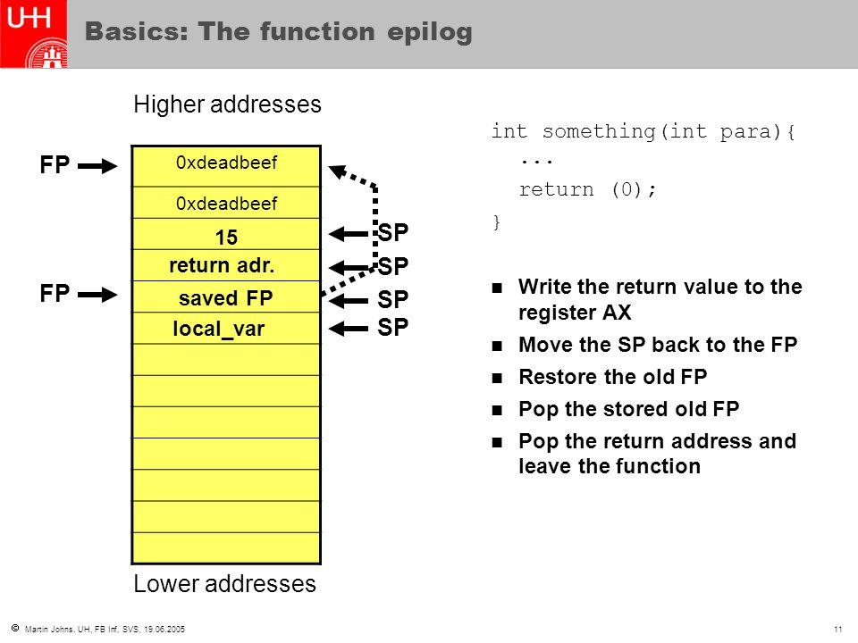  Martin Johns, UH, FB Inf, SVS, 19.06.200511 Basics: The function epilog 0xdeadbeef Higher addresses Lower addresses int something(int para){... retu