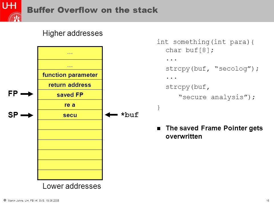  Martin Johns, UH, FB Inf, SVS, 19.06.200516 Buffer Overflow on the stack … … function parameter return address saved FP re a secu Higher addresses L