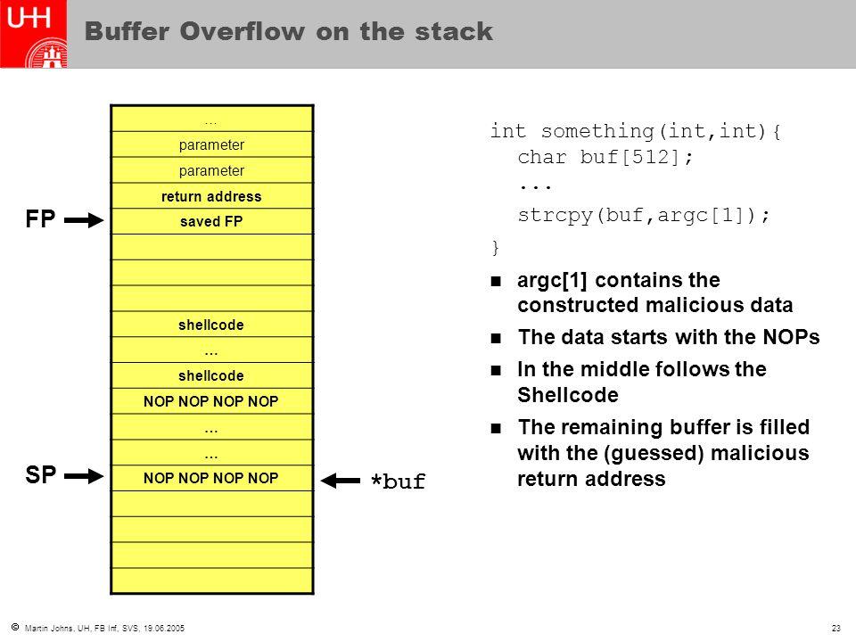  Martin Johns, UH, FB Inf, SVS, 19.06.200523 Buffer Overflow on the stack … parameter return address saved FP shellcode … NOP NOP … … int something(i