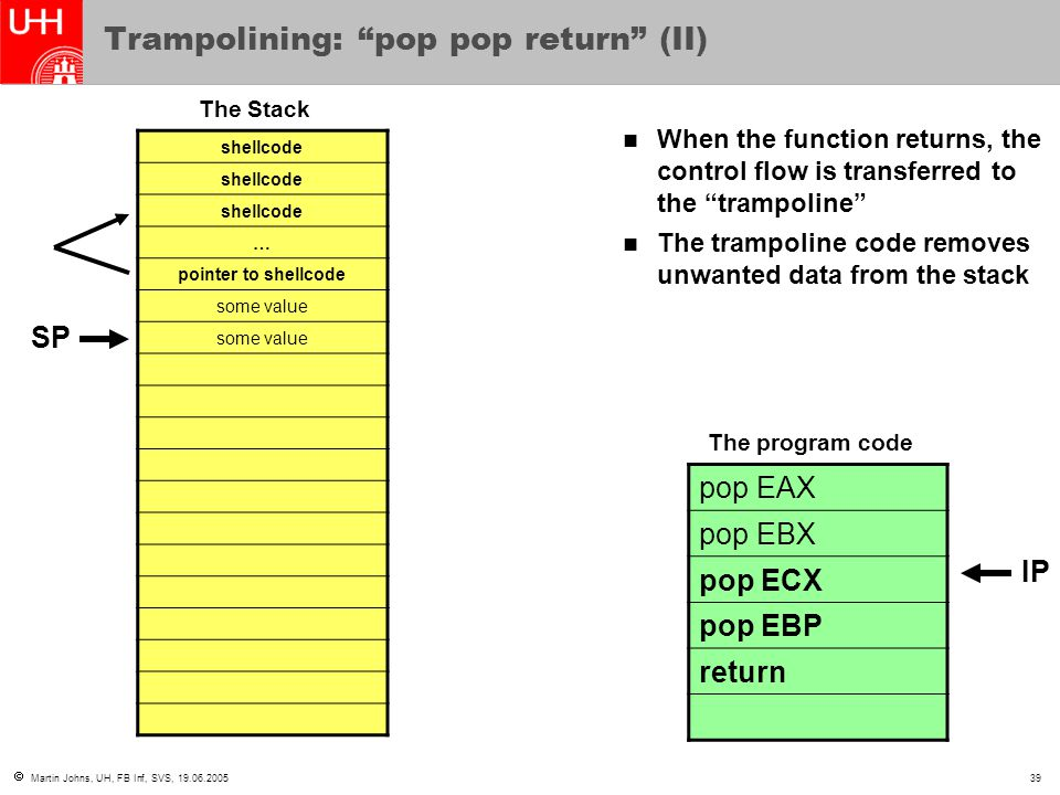 """ Martin Johns, UH, FB Inf, SVS, 19.06.200539 Trampolining: """"pop pop return"""" (II) shellcode … pointer to shellcode some value When the function return"""