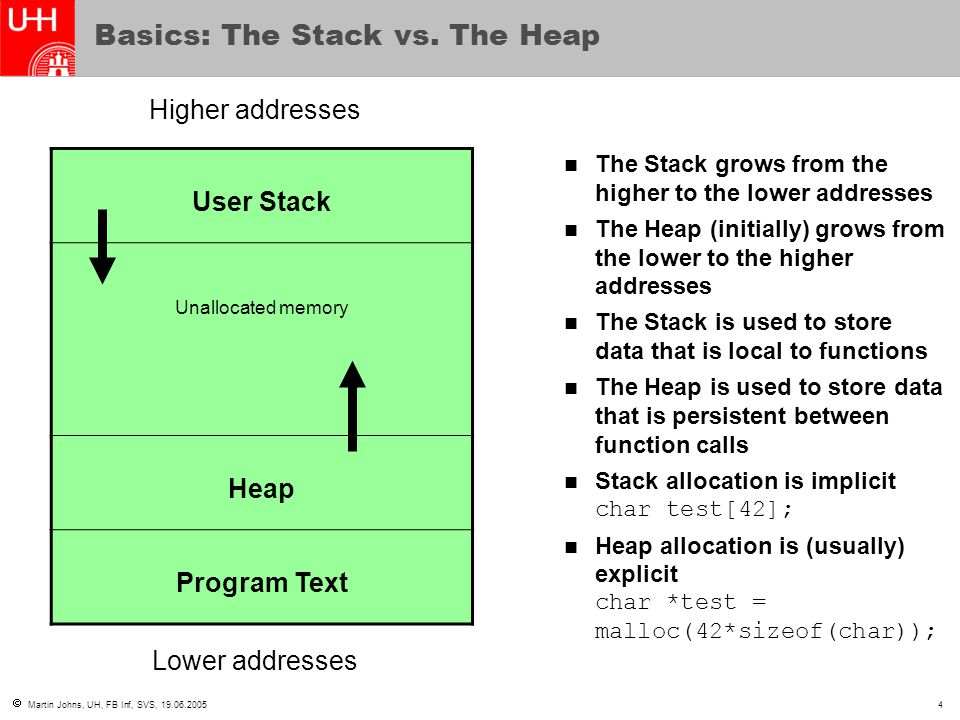  Martin Johns, UH, FB Inf, SVS, 19.06.20055 Basics: The Stack … Higher addresses Lower addresses Direction of growth