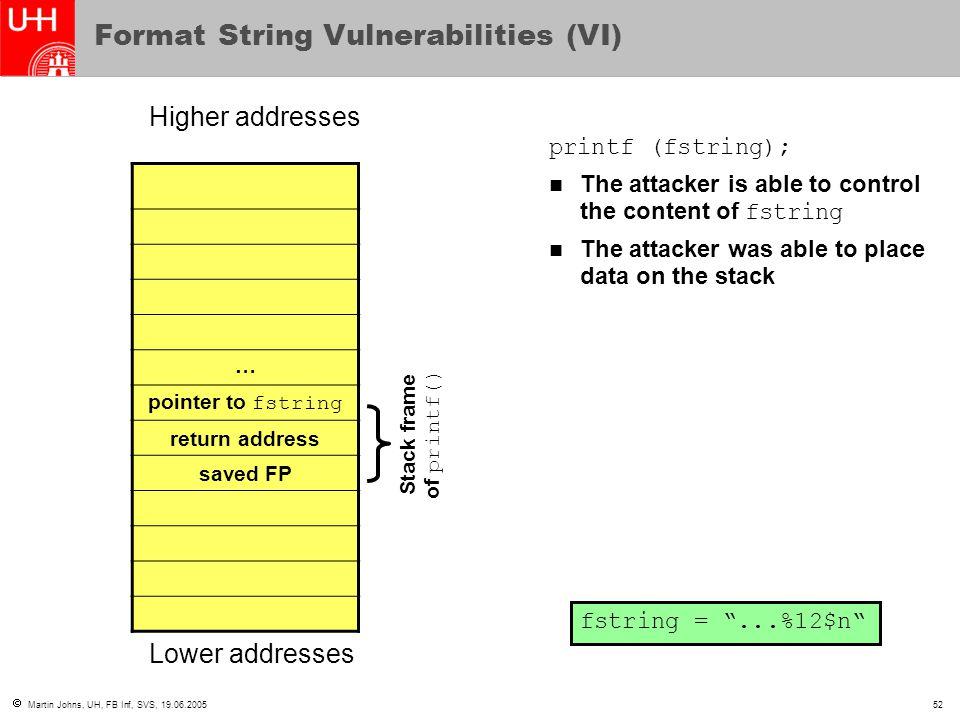  Martin Johns, UH, FB Inf, SVS, 19.06.200552 Format String Vulnerabilities (VI) … pointer to fstring return address saved FP Higher addresses Lower a