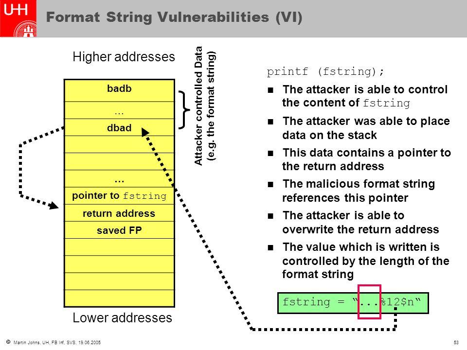  Martin Johns, UH, FB Inf, SVS, 19.06.200553 Format String Vulnerabilities (VI) badb … dbad … pointer to fstring return address saved FP Higher addre
