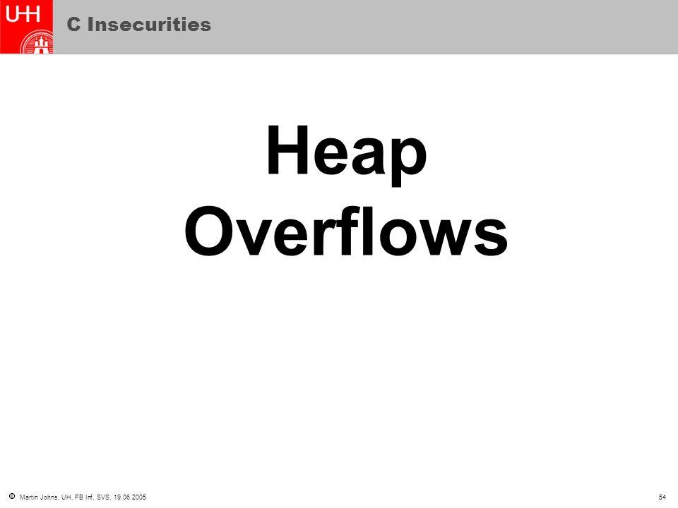  Martin Johns, UH, FB Inf, SVS, 19.06.200554 C Insecurities Heap Overflows