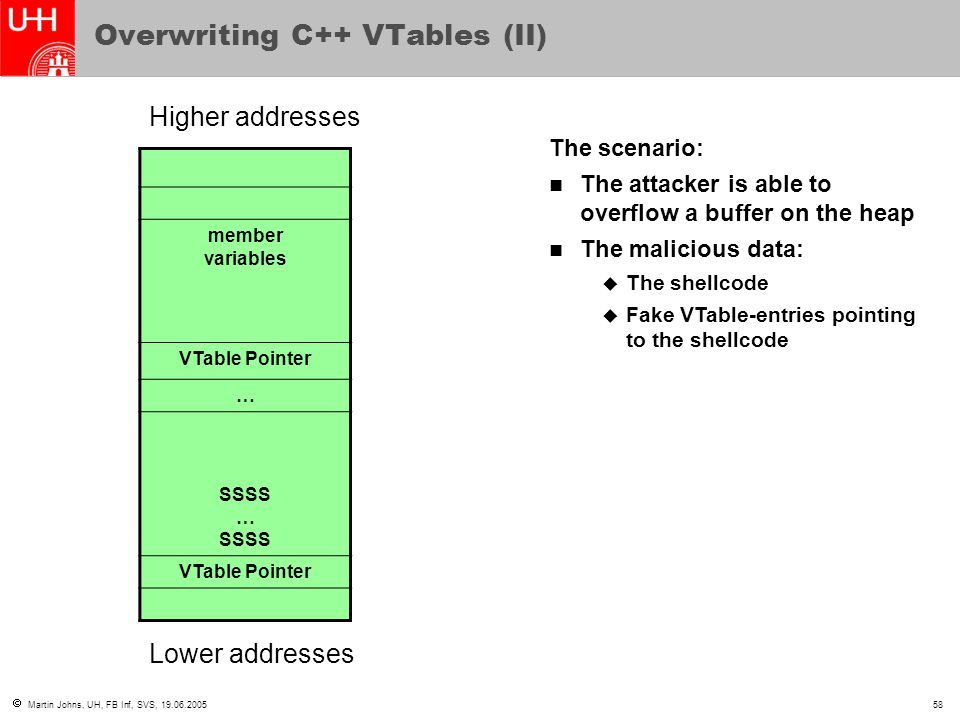  Martin Johns, UH, FB Inf, SVS, 19.06.200558 Overwriting C++ VTables (II) member variables VTable Pointer … SSSS … SSSS VTable Pointer Higher address