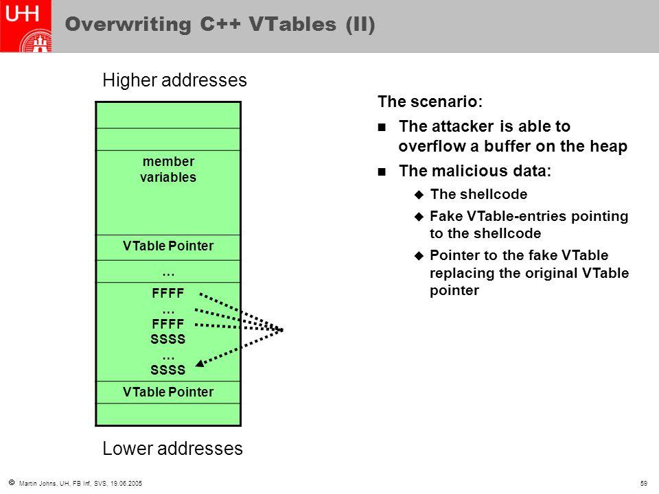  Martin Johns, UH, FB Inf, SVS, 19.06.200559 Overwriting C++ VTables (II) member variables VTable Pointer … FFFF … FFFF SSSS … SSSS VTable Pointer Hi