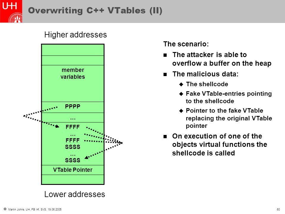  Martin Johns, UH, FB Inf, SVS, 19.06.200560 Overwriting C++ VTables (II) member variables PPPP … FFFF … FFFF SSSS … SSSS VTable Pointer Higher addre