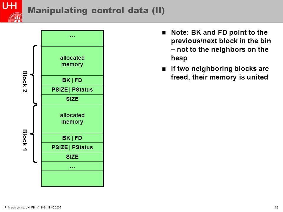  Martin Johns, UH, FB Inf, SVS, 19.06.200562 Manipulating control data (II) … allocated memory BK   FD PSIZE   PStatus SIZE allocated memory BK   FD