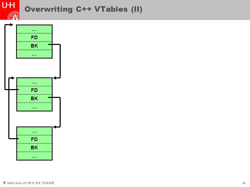  Martin Johns, UH, FB Inf, SVS, 19.06.200564 Overwriting C++ VTables (II) … FD BK … … FD BK … … FD BK …
