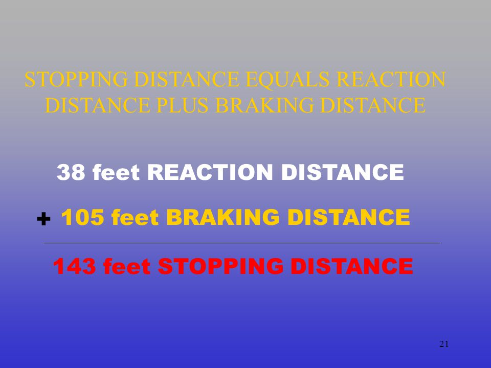 20 BRAKING DISTANCE To arrive at your braking distance, take the first digit of your speed and multiply it by your speed.