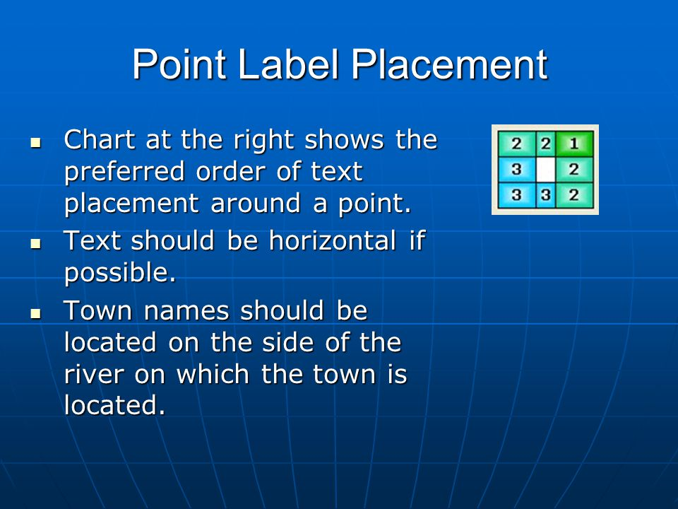 Point Label Placement Chart at the right shows the preferred order of text placement around a point. Chart at the right shows the preferred order of t
