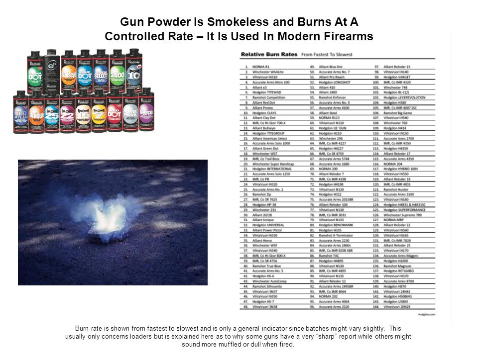 Gun Powder Is Smokeless and Burns At A Controlled Rate – It Is Used In Modern Firearms Burn rate is shown from fastest to slowest and is only a genera