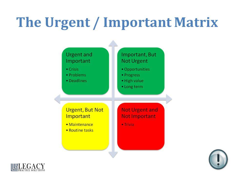 The Urgent / Important Matrix