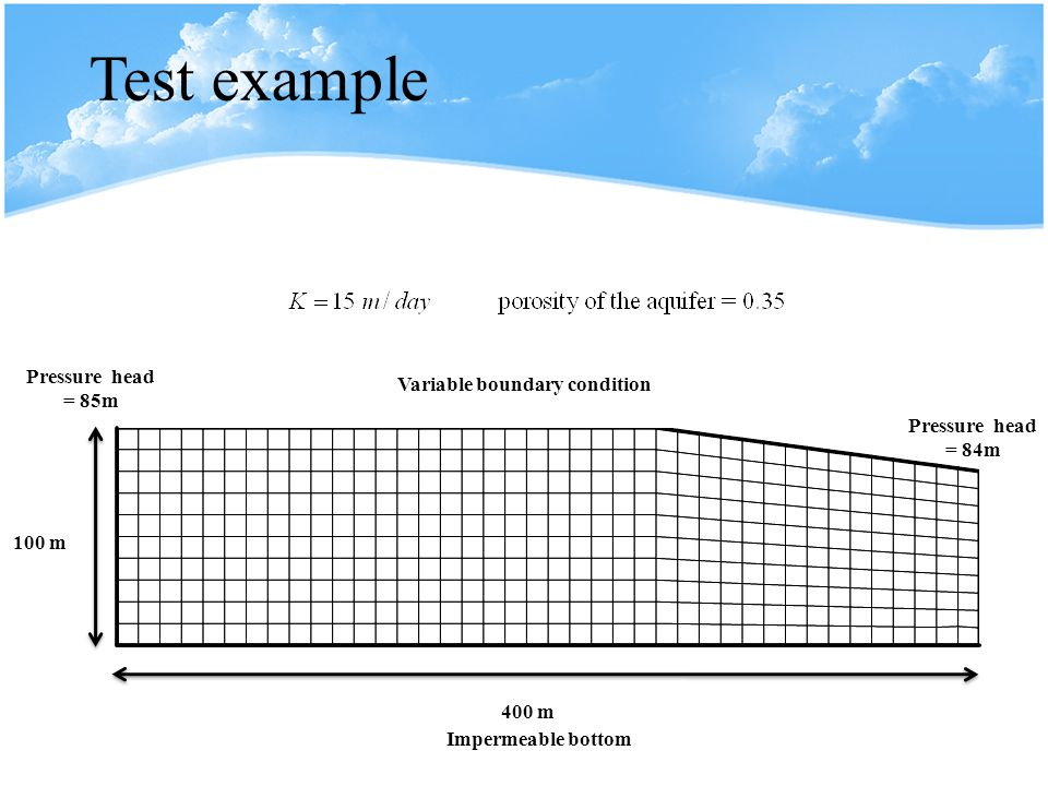 Test example Pressure head = 85m 400 m 100 m Pressure head = 84m Impermeable bottom Variable boundary condition