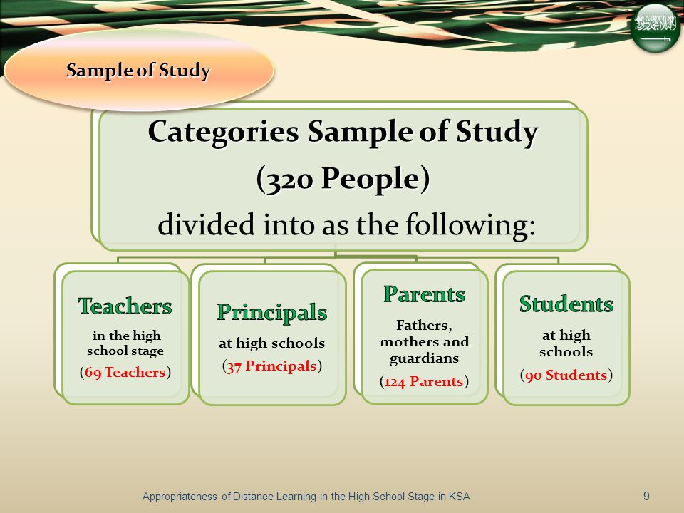 Categories Sample of Study (320 People) divided into as the following: 9 Appropriateness of Distance Learning in the High School Stage in KSA Sample of Study