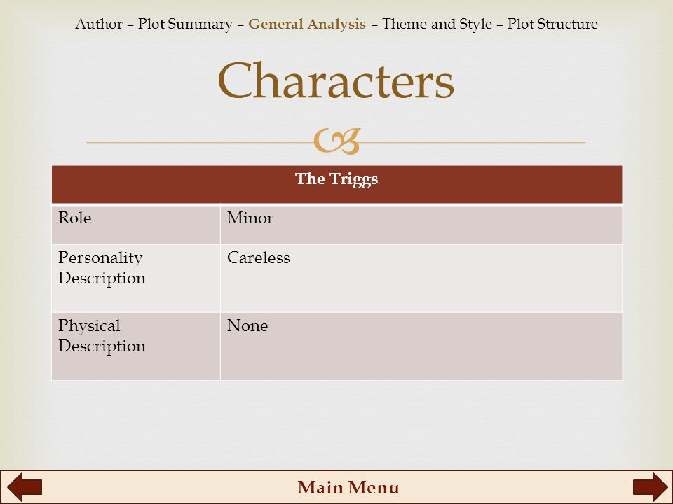  Characters The Triggs RoleMinor Personality Description Careless Physical Description None Main Menu Author – Plot Summary – General Analysis – Theme and Style – Plot Structure