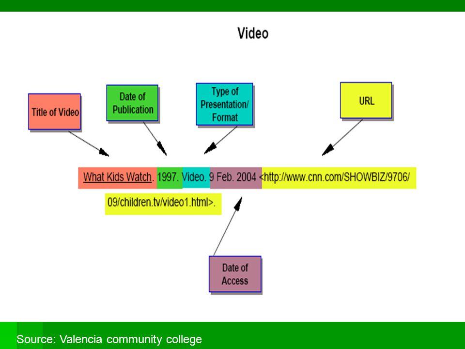 Source: Valencia community college