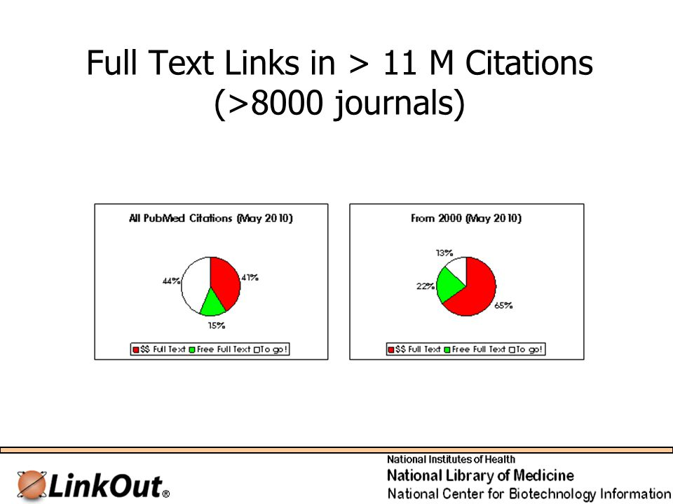 Full Text Links in > 11 M Citations (>8000 journals)