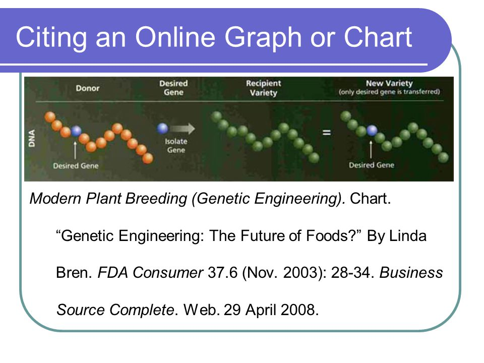 "Citing an Online Graph or Chart Modern Plant Breeding (Genetic Engineering). Chart. ""Genetic Engineering: The Future of Foods?"" By Linda Bren. FDA Con"