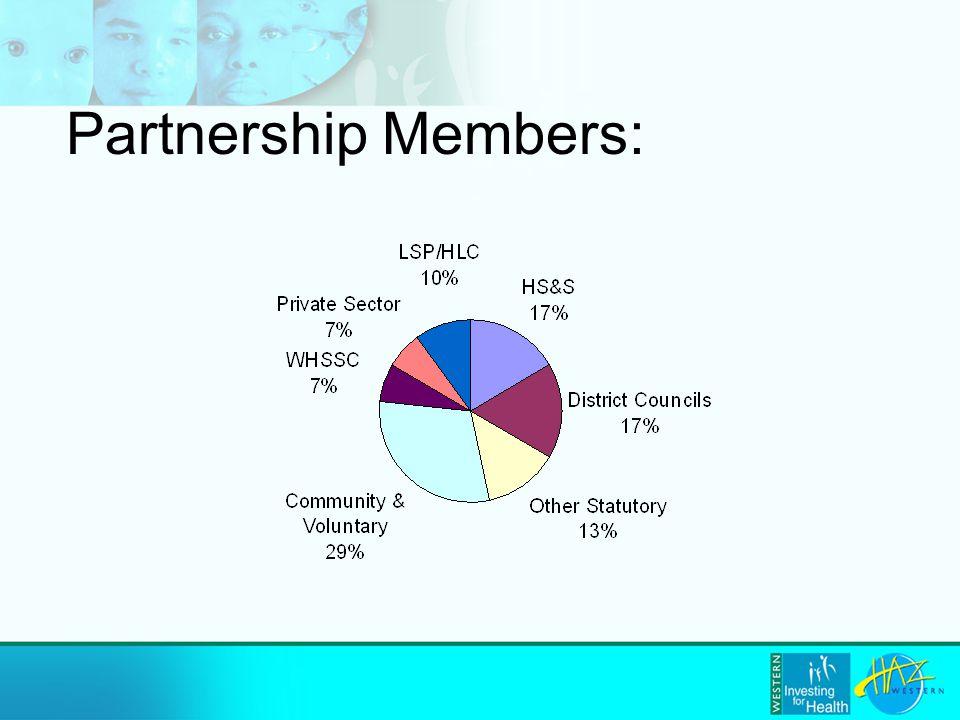 Partnership Members:
