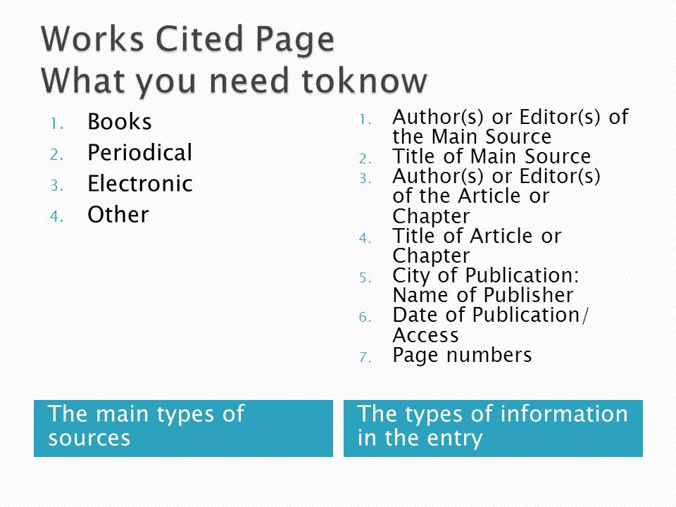 The main types of sources The types of information in the entry 1. Books 2. Periodical 3. Electronic 4. Other 1. Author(s) or Editor(s) of the Main So