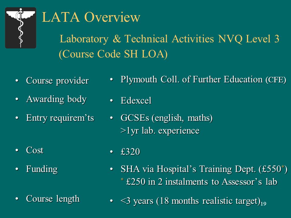 19 LATA Overview Laboratory & Technical Activities NVQ Level 3 (Course Code SH LOA) Course providerCourse provider Awarding bodyAwarding body Entry requirem'tsEntry requirem'ts CostCost FundingFunding Course lengthCourse length Plymouth Coll.