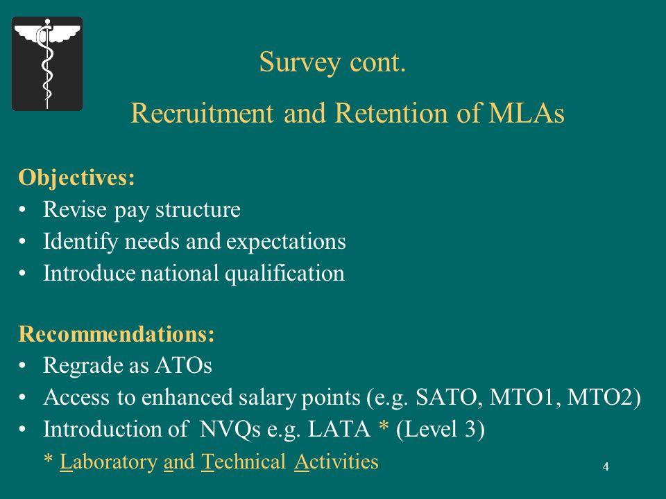 4 Survey cont.