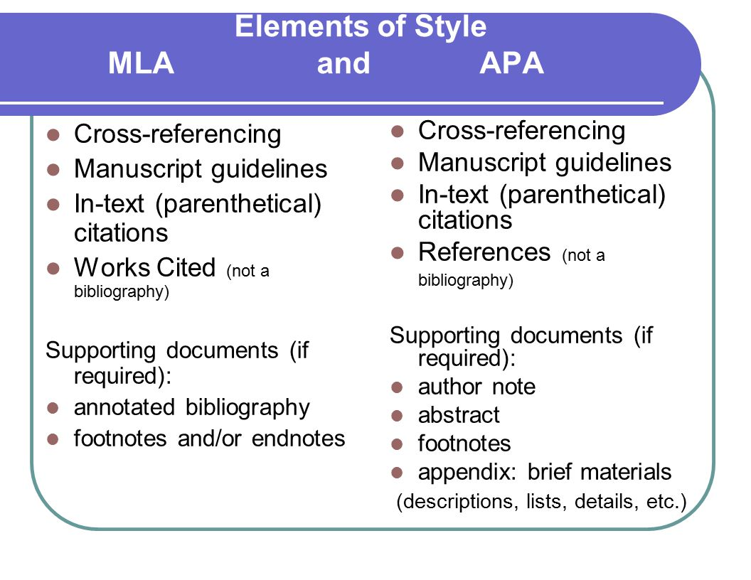 Elements of Style MLA and APA Cross-referencing Manuscript guidelines In-text (parenthetical) citations Works Cited (not a bibliography) Supporting documents (if required): annotated bibliography footnotes and/or endnotes Cross-referencing Manuscript guidelines In-text (parenthetical) citations References (not a bibliography) Supporting documents (if required): author note abstract footnotes appendix: brief materials (descriptions, lists, details, etc.)