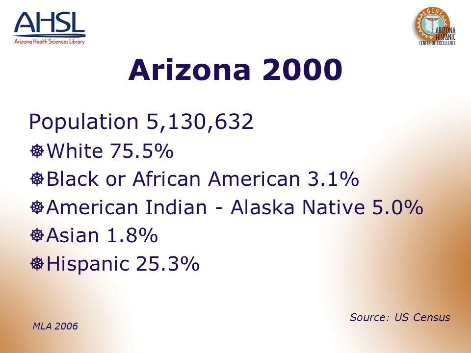 MLA 2006 Arizona 2000 Population 5,130,632  White 75.5%  Black or African American 3.1%  American Indian - Alaska Native 5.0%  Asian 1.8%  Hispan