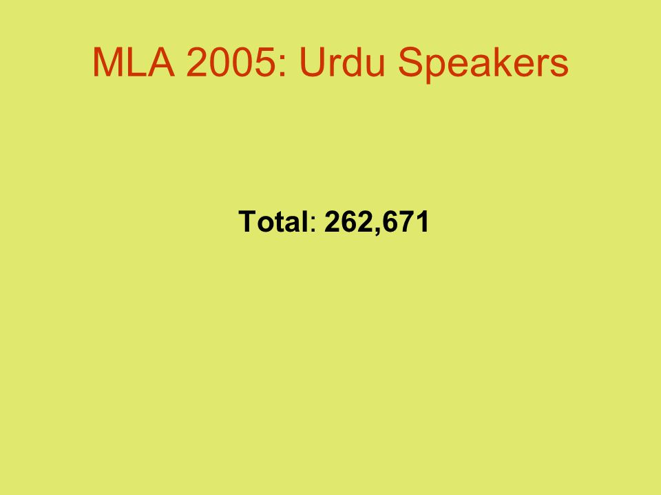 MLA 2005: Urdu Speakers Total: 262,671