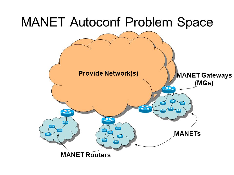 MANET Autoconf Problem Space Provide Network(s) MANETs MANET Gateways (MGs) MANET Routers