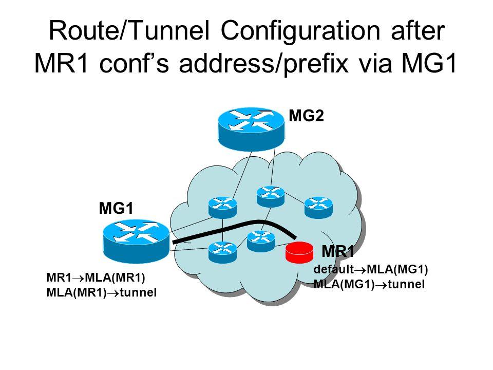 Route/Tunnel Configuration after MR1 conf's address/prefix via MG1 MR1  MLA(MR1) MLA(MR1)  tunnel MG1 MR1 default  MLA(MG1) MLA(MG1)  tunnel MG2