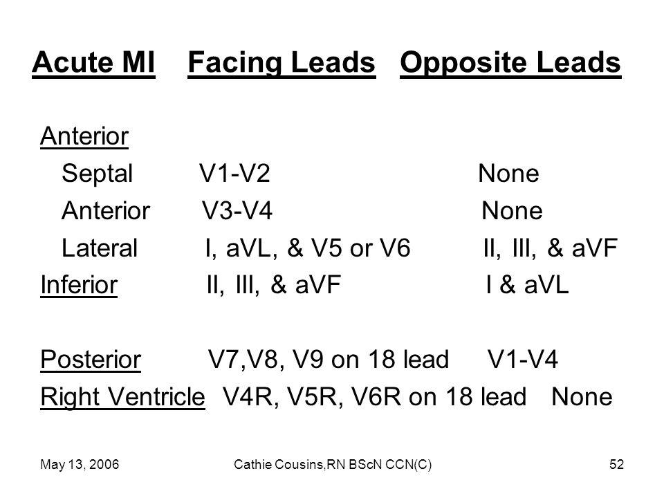 May 13, 2006Cathie Cousins,RN BScN CCN(C)52 Acute MI Facing Leads Opposite Leads Anterior Septal V1-V2 None Anterior V3-V4 None Lateral I, aVL, & V5 o