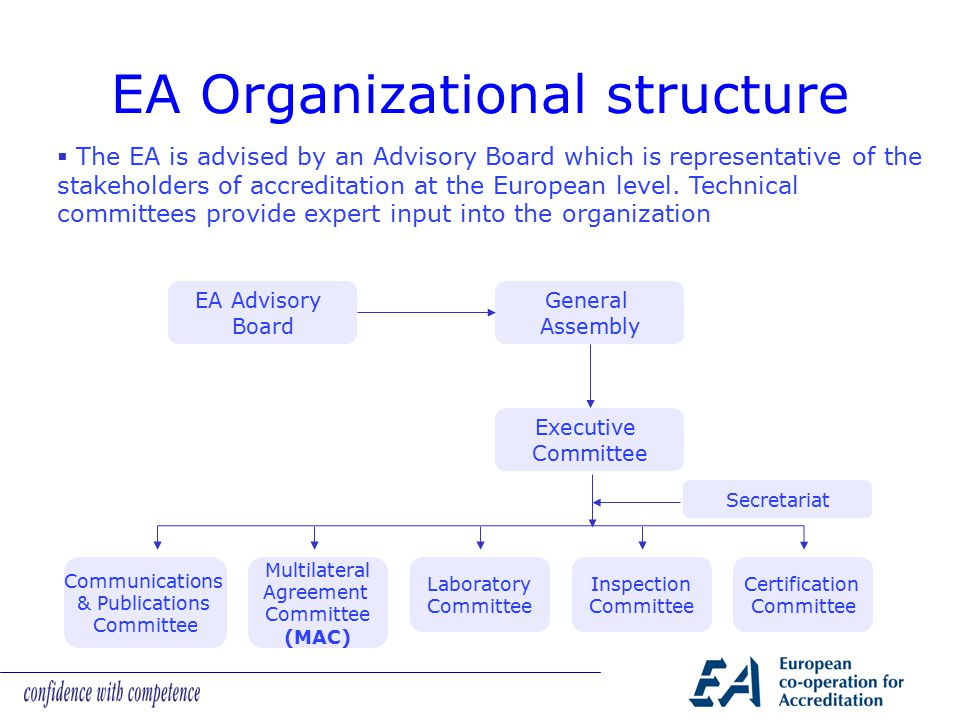 EA Organizational structure EA Advisory Board General Assembly Executive Committee Secretariat Communications & Publications Committee Inspection Committee Laboratory Committee Multilateral Agreement Committee (MAC) Certification Committee  The EA is advised by an Advisory Board which is representative of the stakeholders of accreditation at the European level.