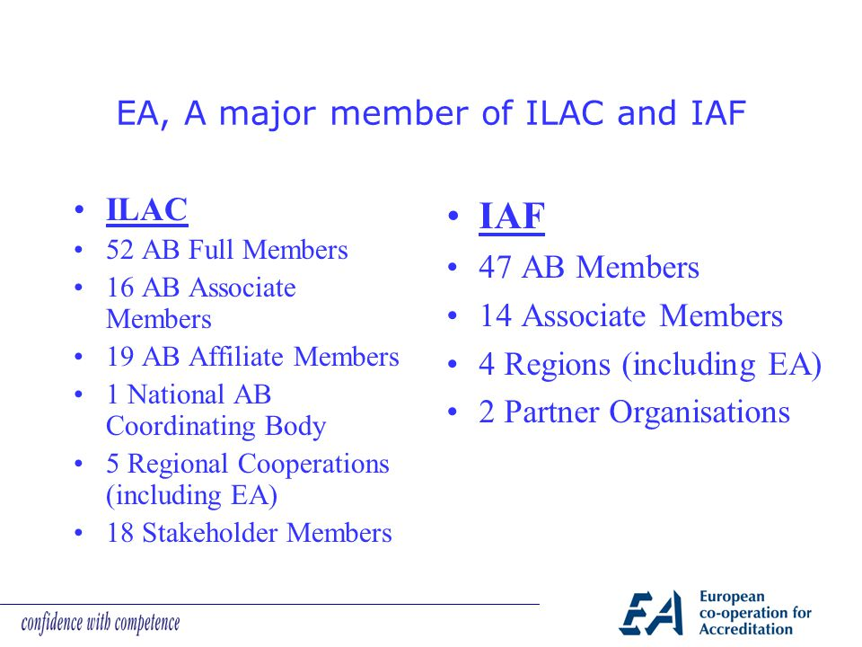 EA, A major member of ILAC and IAF ILAC 52 AB Full Members 16 AB Associate Members 19 AB Affiliate Members 1 National AB Coordinating Body 5 Regional Cooperations (including EA) 18 Stakeholder Members IAF 47 AB Members 14 Associate Members 4 Regions (including EA) 2 Partner Organisations