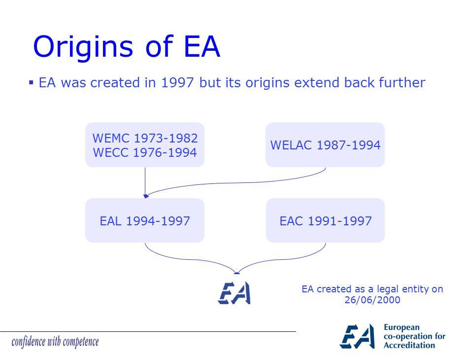 EA MLA Signatories (3) United Kingdom Poland Germany Greece Austria Belgium France Estonia Czech Rep.