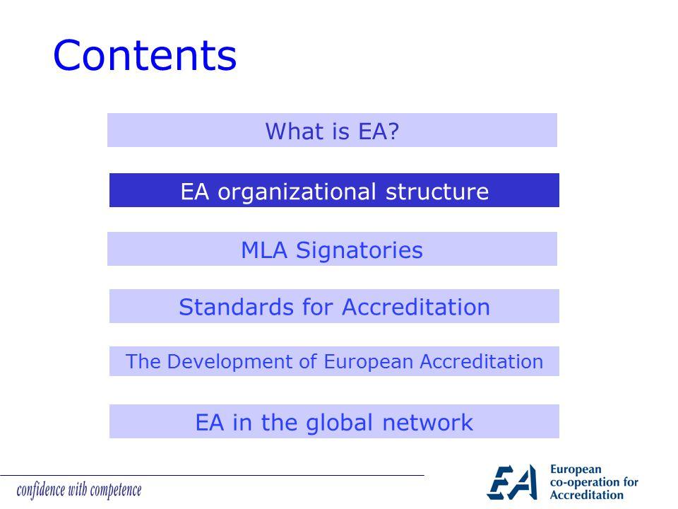 The Development of European Accreditation (2) The EA Development Strategy Prepare for the new role Reconsider, improve organisation and structure Increase resources Reinforce relations with all stakeholders Reinforce cooperation with AB's of the European Neighbouring Policy (ENP) Reinforce influence in ILAC and IAF