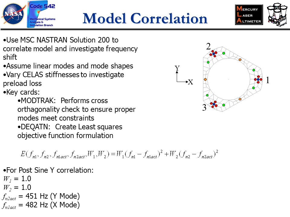 Model Correlation Use MSC NASTRAN Solution 200 to correlate model and investigate frequency shift Assume linear modes and mode shapes Vary CELAS stiffnesses to investigate preload loss Key cards: MODTRAK: Performs cross orthagonality check to ensure proper modes meet constraints DEQATN: Create Least squares objective function formulation For Post Sine Y correlation: W 1 = 1.0 W 2 = 1.0 f n2act = 451 Hz (Y Mode) f n1act = 482 Hz (X Mode) X Y 3 2 1
