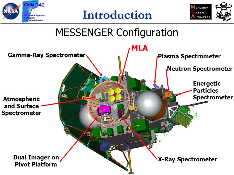 MESSENGER Configuration Plasma Spectrometer Neutron Spectrometer Gamma-Ray Spectrometer X-Ray Spectrometer Dual Imager on Pivot Platform Atmospheric and Surface Spectrometer Energetic Particles Spectrometer MLAIntroduction
