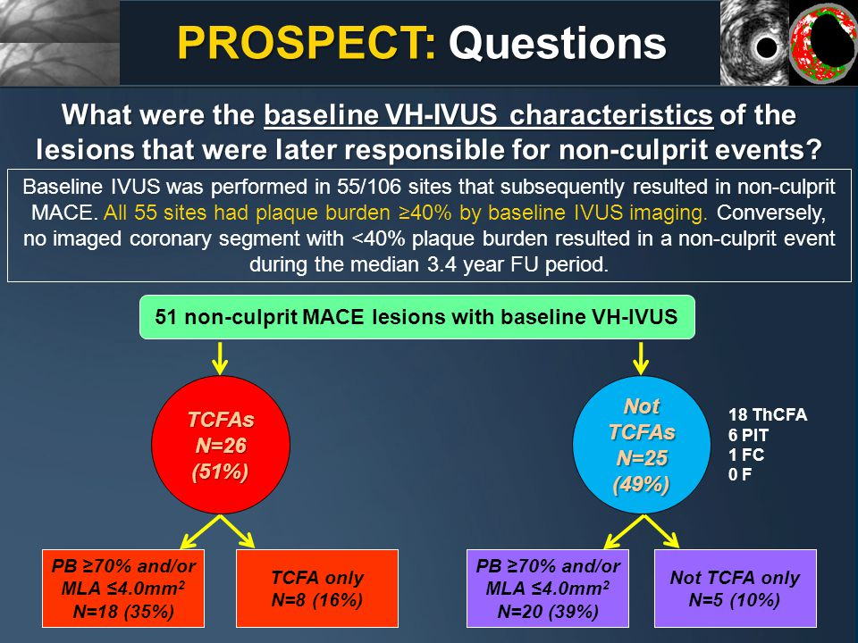 PROSPECT: Questions What were the baseline VH-IVUS characteristics of the lesions that were later responsible for non-culprit events.