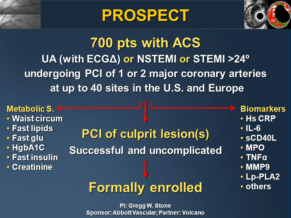 700 pts with ACS UA (with ECGΔ) or NSTEMI or STEMI >24º undergoing PCI of 1 or 2 major coronary arteries at up to 40 sites in the U.S.