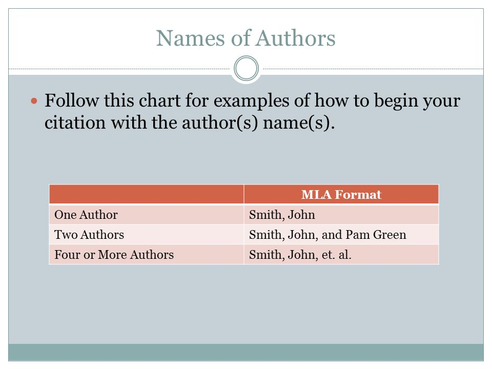 Names of Authors Follow this chart for examples of how to begin your citation with the author(s) name(s).