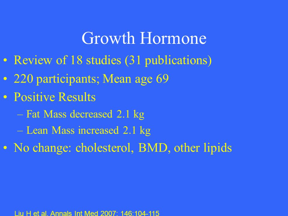 Growth Hormone Review of 18 studies (31 publications) 220 participants; Mean age 69 Positive Results –Fat Mass decreased 2.1 kg –Lean Mass increased 2