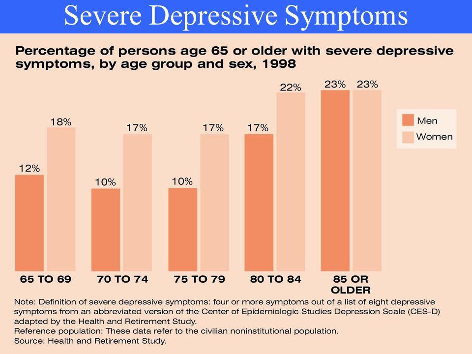 Severe Depressive Symptoms