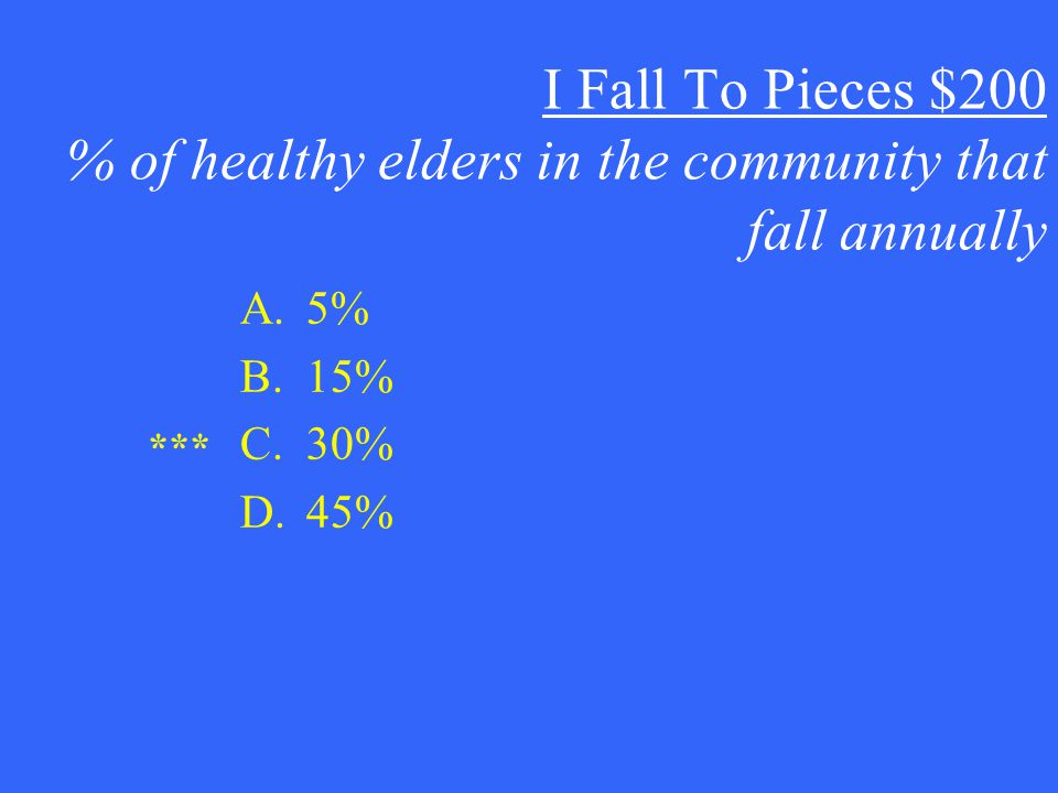 I Fall To Pieces $200 % of healthy elders in the community that fall annually A.5% B.15% C.30% D.45% ***