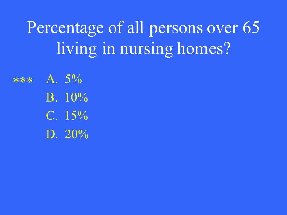 Percentage of all persons over 65 living in nursing homes? A. 5% B. 10% C. 15% D. 20% ***