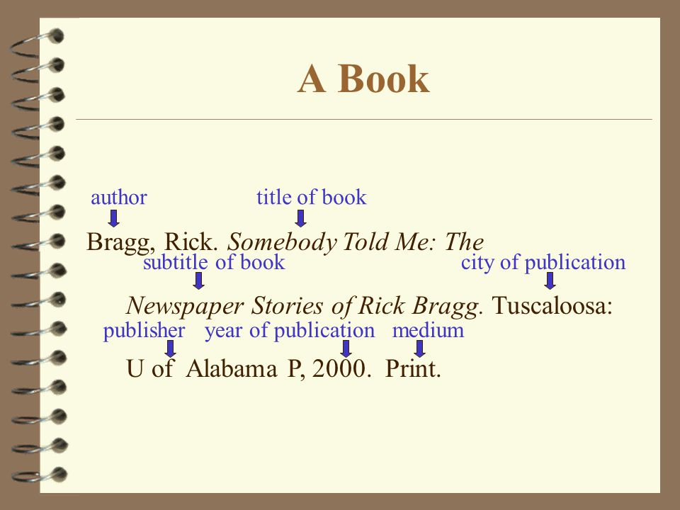 A Book Bragg, Rick. Somebody Told Me: The Newspaper Stories of Rick Bragg.