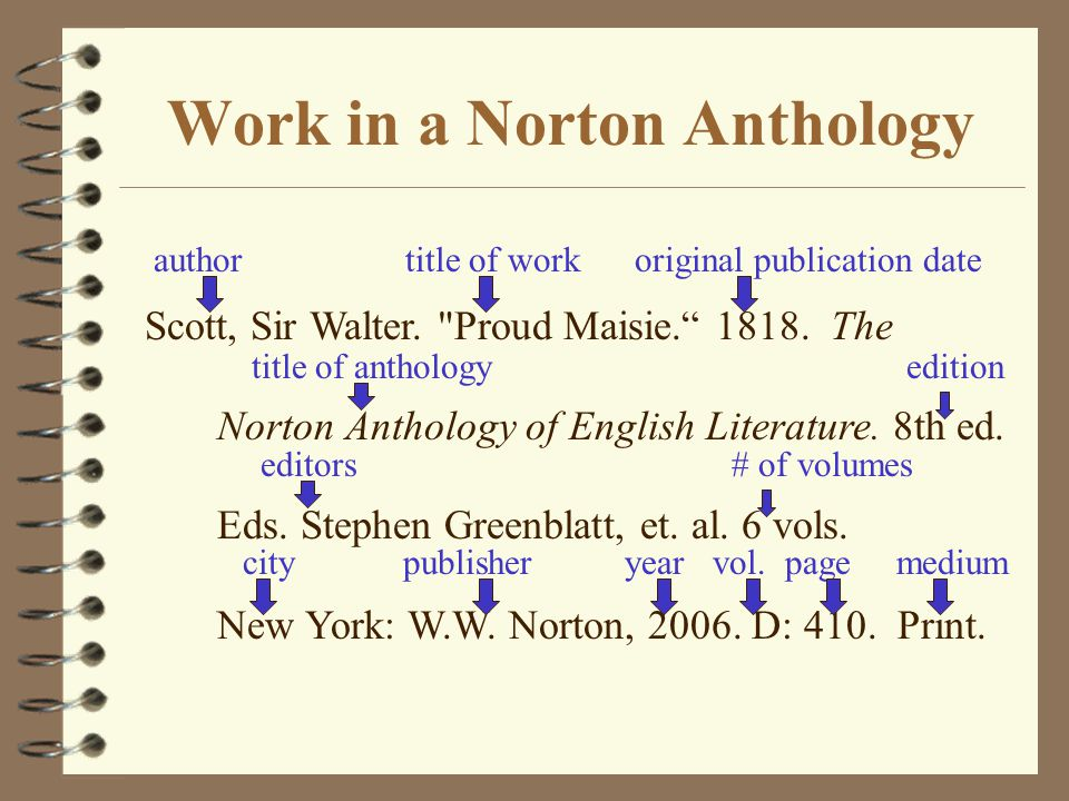 Work in a Norton Anthology Scott, Sir Walter. Proud Maisie. 1818.