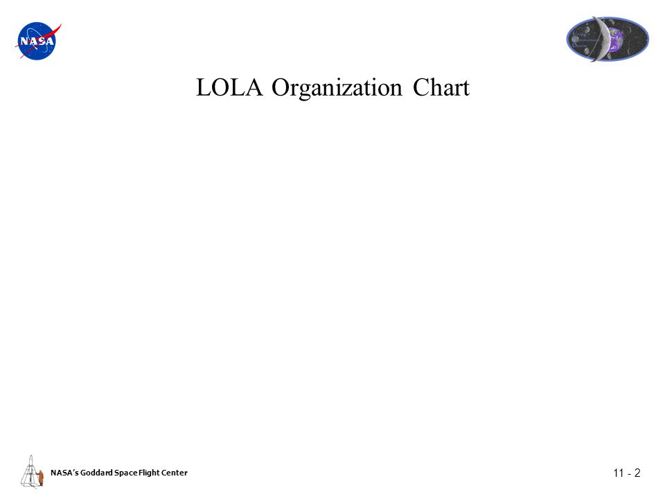 NASA's Goddard Space Flight Center 11 - 2 LOLA Organization Chart
